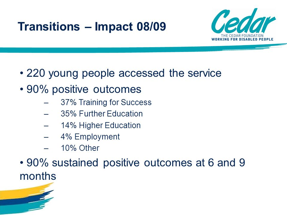 Transitions – Impact 08/09 220 young people accessed the service 90% positive outcomes –37% Training for Success –35% Further Education –14% Higher Education –4% Employment –10% Other 90% sustained positive outcomes at 6 and 9 months