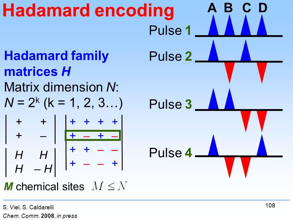 108 Hadamard encoding S. Viel, S. Caldarelli Chem.