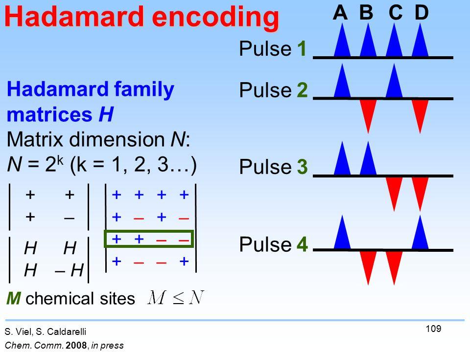 109 Hadamard encoding S. Viel, S. Caldarelli Chem.