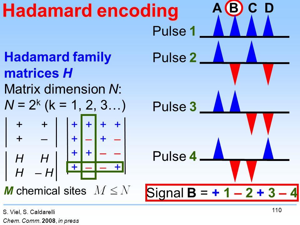 110 Hadamard encoding S. Viel, S. Caldarelli Chem.