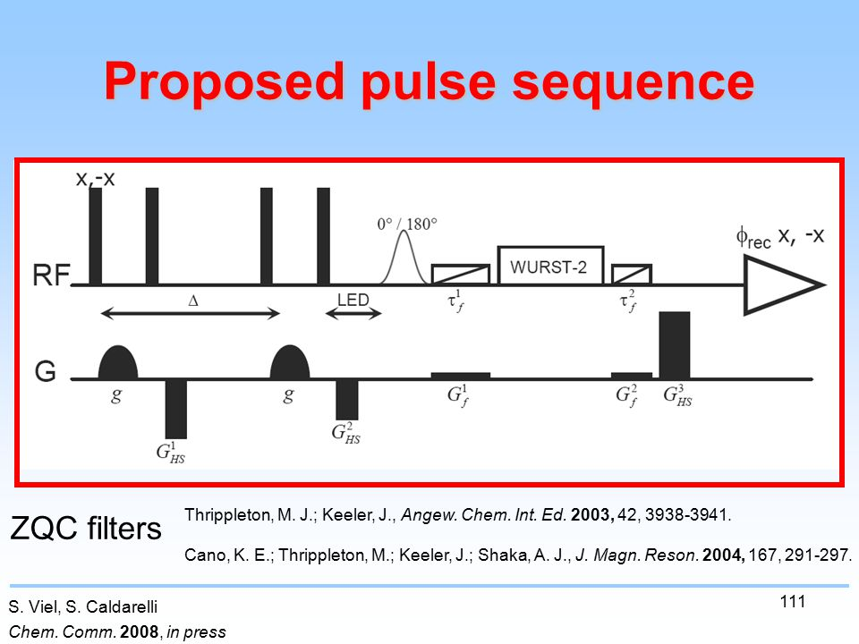 111 Proposed pulse sequence S. Viel, S. Caldarelli Chem.