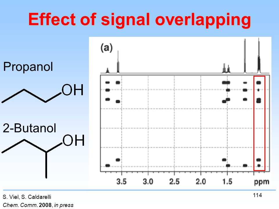 114 Effect of signal overlapping S. Viel, S. Caldarelli Chem.