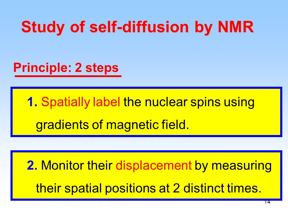 14 1. Spatially label the nuclear spins using gradients of magnetic field.