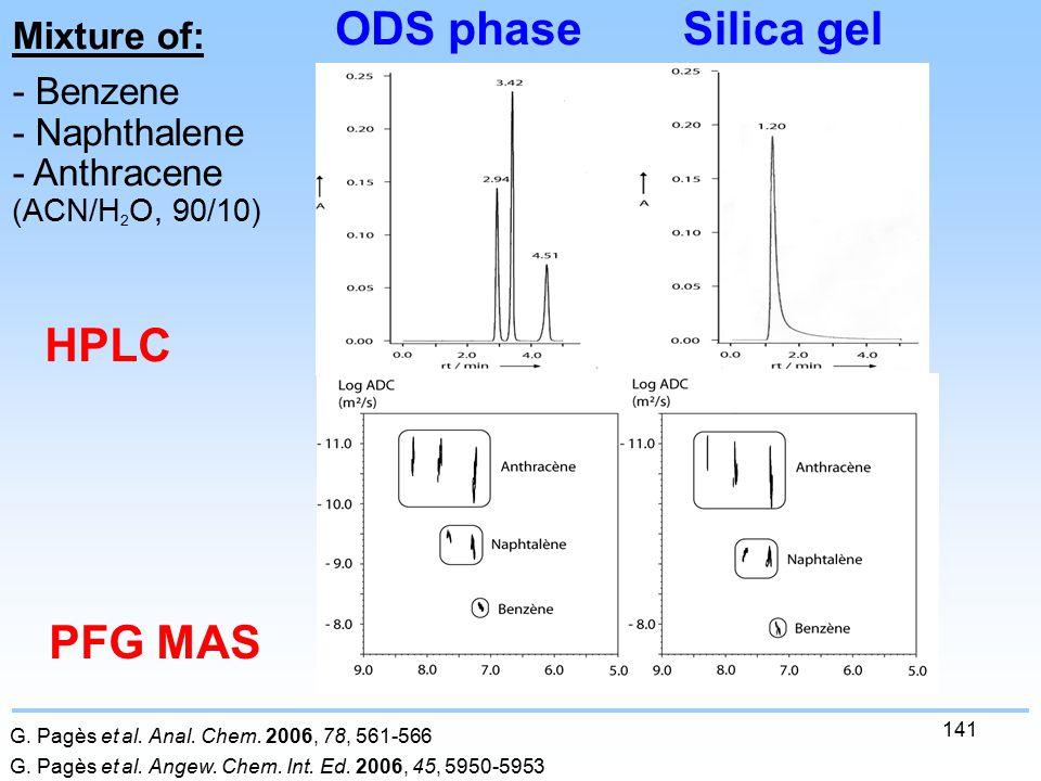 141 HPLC PFG MAS ODS phaseSilica gel G. Pagès et al.