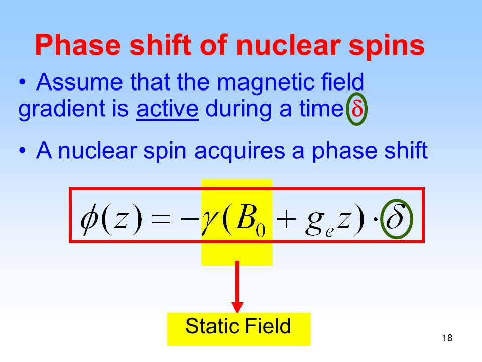18 Phase shift of nuclear spins Assume that the magnetic field gradient is active during a time  A nuclear spin acquires a phase shift Static Field