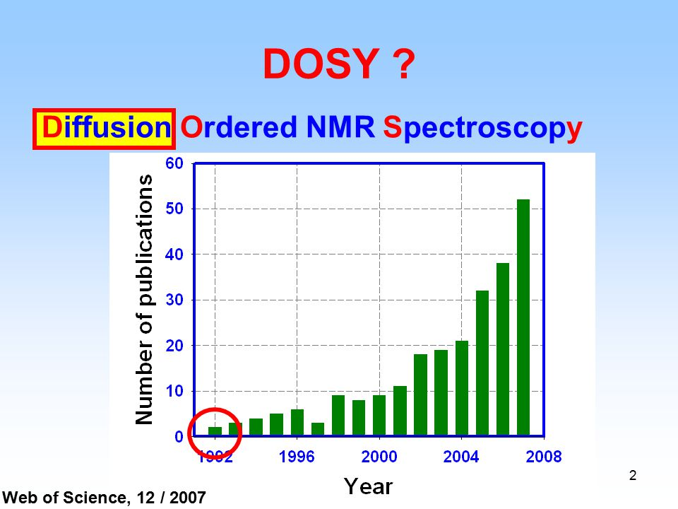 2 DOSY Diffusion Ordered NMR Spectroscopy Web of Science, 12 / 2007
