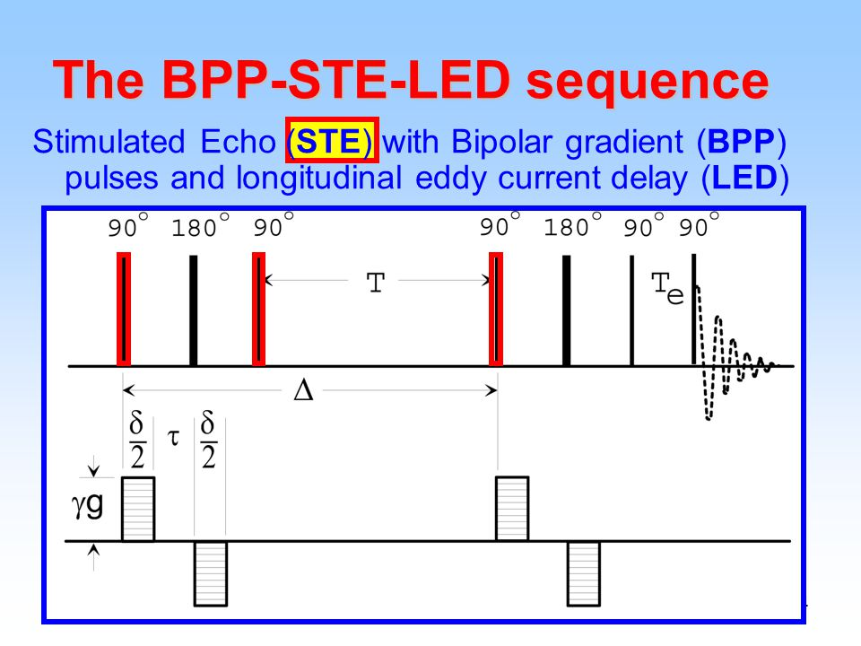 34 Stimulated Echo (STE) with Bipolar gradient (BPP) pulses and longitudinal eddy current delay (LED) The BPP-STE-LED sequence