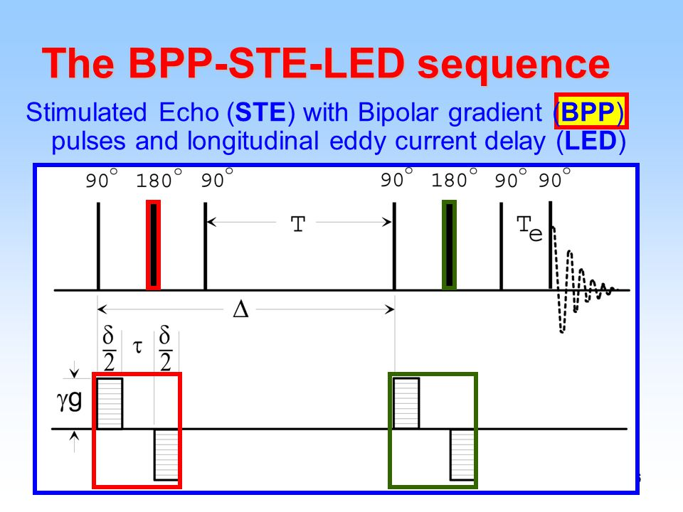 36 Stimulated Echo (STE) with Bipolar gradient (BPP) pulses and longitudinal eddy current delay (LED) The BPP-STE-LED sequence