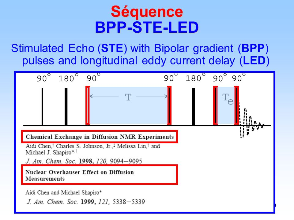 39 Stimulated Echo (STE) with Bipolar gradient (BPP) pulses and longitudinal eddy current delay (LED) Séquence BPP-STE-LED