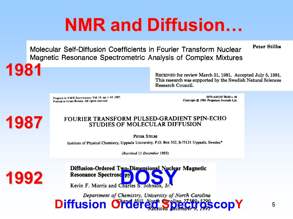 6 NMR and Diffusion… DOSY Diffusion Ordered SpectroscopY 1992 PGSE Pulsed Gradient Spin Echo 1965