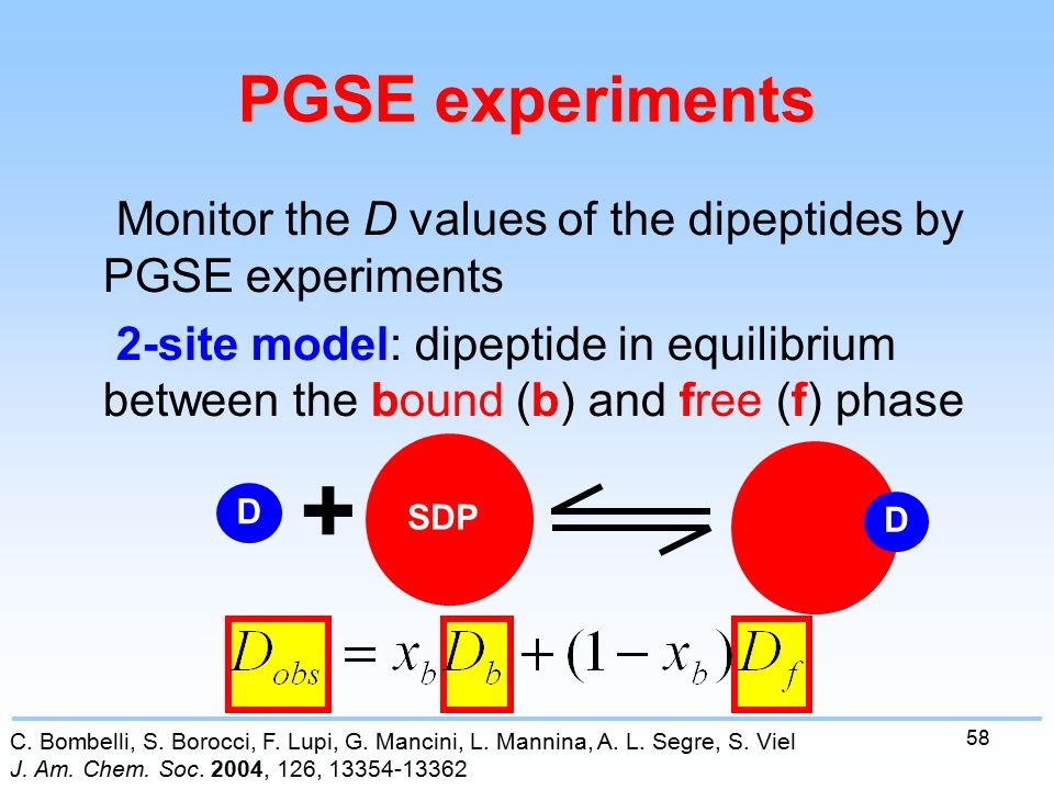 58 PGSE experiments Monitor the D values of the dipeptides by PGSE experiments 2-site model: dipeptide in equilibrium between the bound (b) and free (f) phase SDP D + D C.