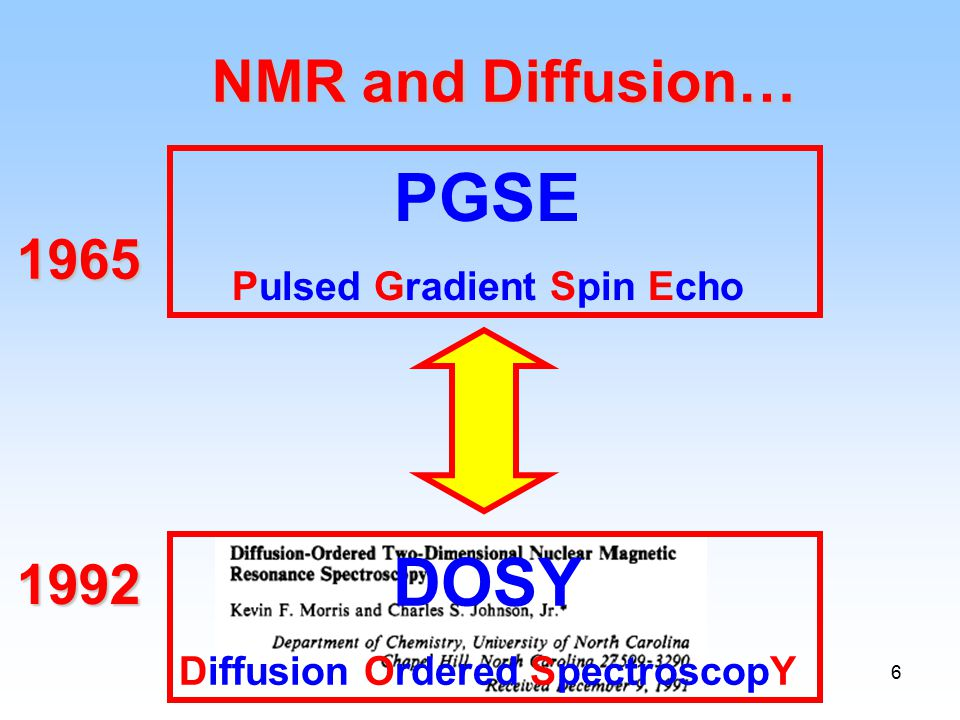 127 PFG MAS diffusion measurements Pulsed field gradient magic angle spinning NMR self-diffusion measurements in liquids S.