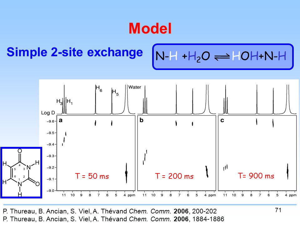 71 Model Simple 2-site exchange P. Thureau, B. Ancian, S.