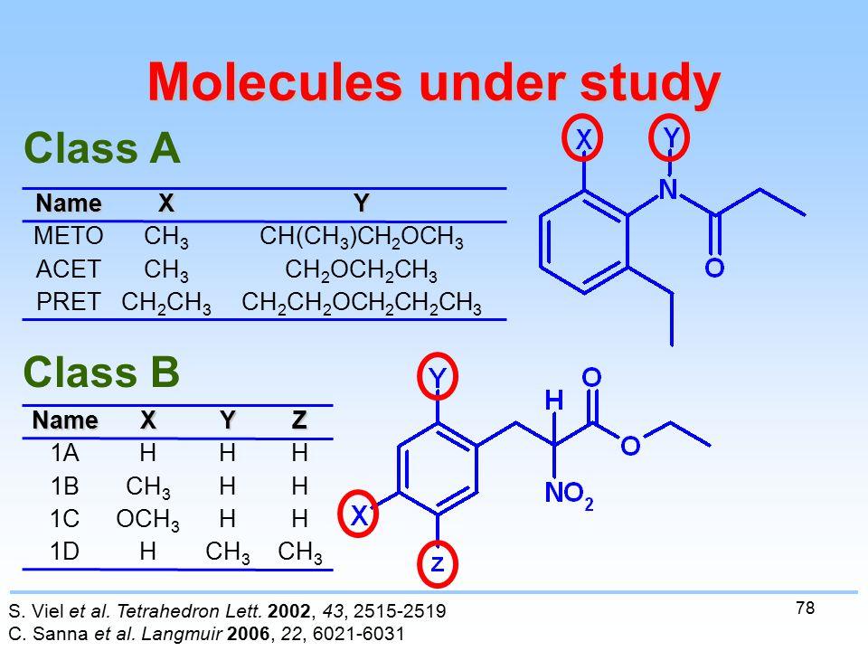 78 Molecules under study Class A Class B CH 3 H1D HHOCH 3 1C HHCH 3 1B HHH1AZYXName CH 2 CH 2 OCH 2 CH 2 CH 3 CH 2 CH 3 PRET CH 2 OCH 2 CH 3 CH 3 ACET CH(CH 3 )CH 2 OCH 3 CH 3 METOYXName S.