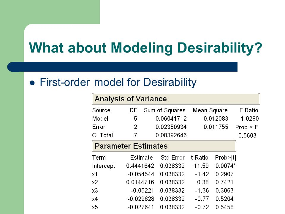 What about Modeling Desirability? First-order model for Desirability