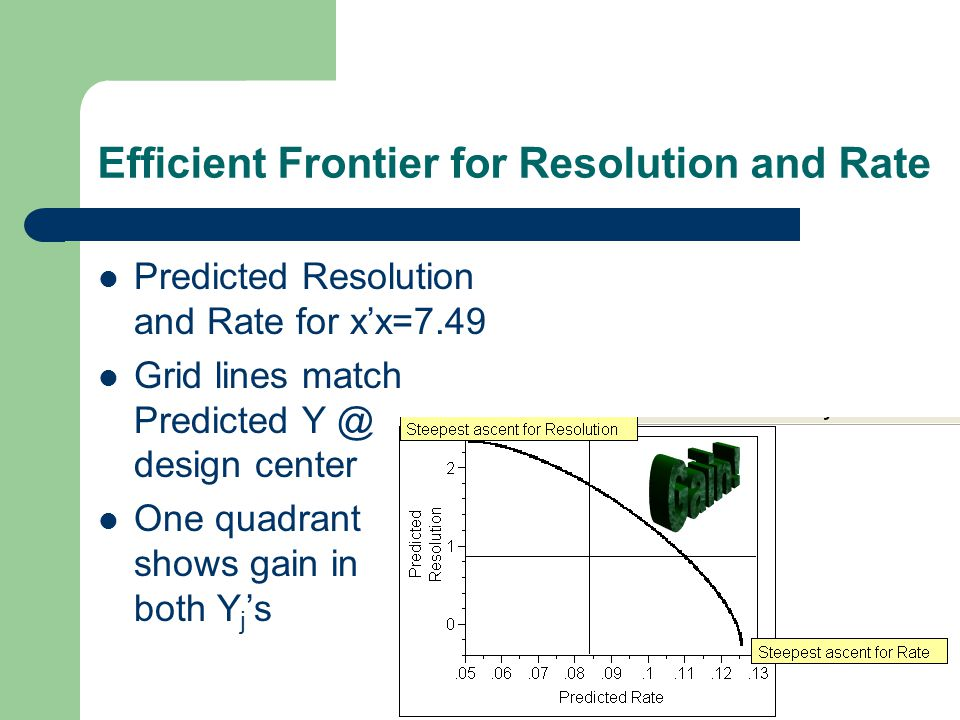 Efficient Frontier for Resolution and Rate Predicted Resolution and Rate for x'x=7.49 Grid lines match Predicted Y @ design center One quadrant shows gain in both Y j 's
