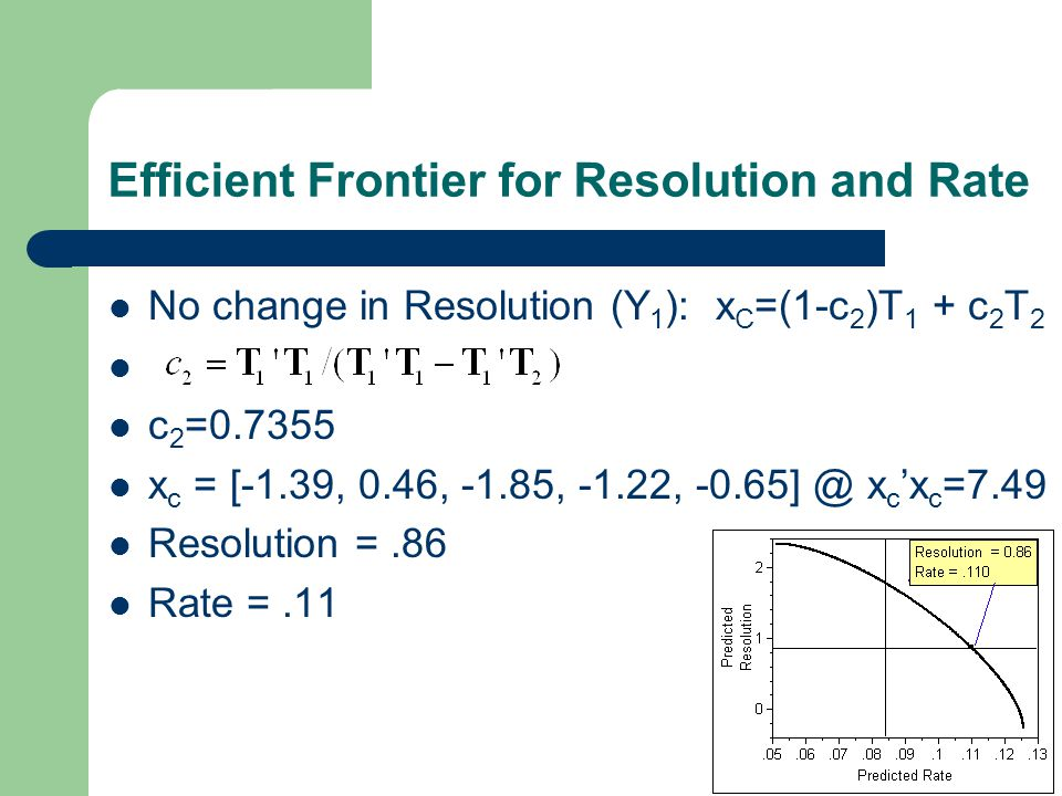 Efficient Frontier for Resolution and Rate No change in Resolution (Y 1 ): x C =(1-c 2 )T 1 + c 2 T 2 c 2 =0.7355 x c = [-1.39, 0.46, -1.85, -1.22, -0.65] @ x c 'x c =7.49 Resolution =.86 Rate =.11
