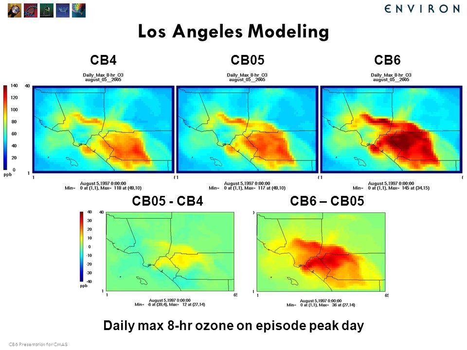 CB6 Presentation for CMAS Los Angeles Modeling CB05 - CB4 CB05CB6 CB6 – CB05 CB4 Daily max 8-hr ozone on episode peak day