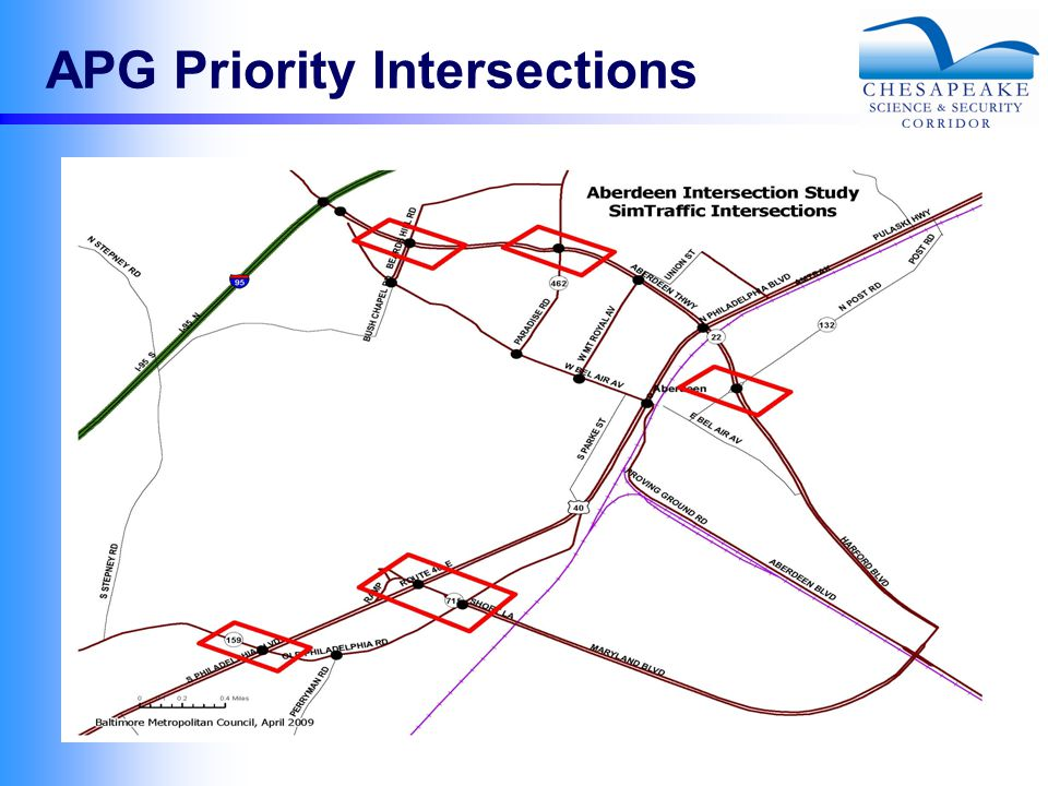 APG Priority Intersections