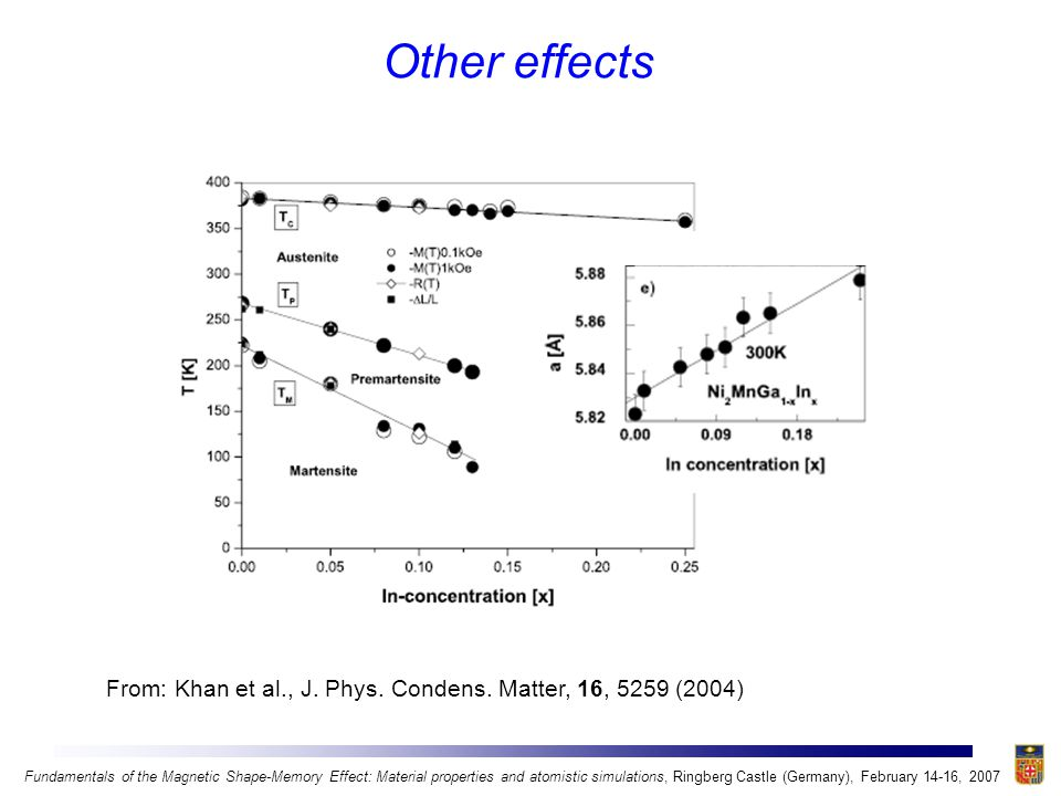 Other effects From: Khan et al., J. Phys. Condens.
