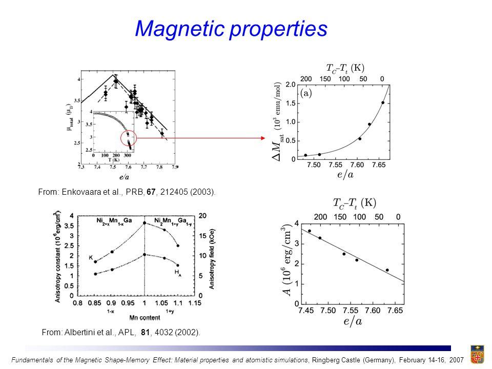 Magnetic properties e/a From: Enkovaara et al., PRB, 67, 212405 (2003). From: Albertini et al., APL, 81, 4032 (2002). Fundamentals of the Magnetic Sha