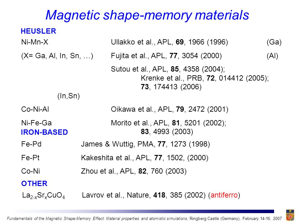 Amplitude of the relevant phonon mode  Order parameters: Magnetization M Free energy: Expansions: Landau model Fundamentals of the Magnetic Shape-Memory Effect: Material properties and atomistic simulations, Ringberg Castle (Germany), February 14-16, 2007