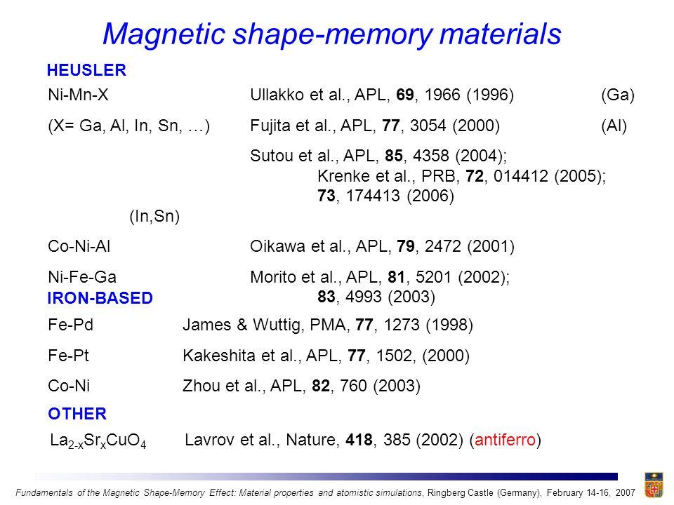 La 2-x Sr x CuO 4 Lavrov et al., Nature, 418, 385 (2002) (antiferro) Magnetic shape-memory materials HEUSLER IRON-BASED OTHER Ni-Mn-XUllakko et al., A