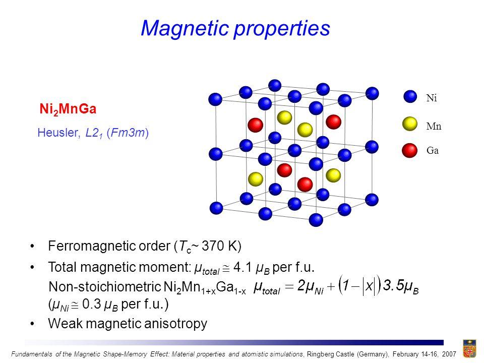 Magnetic properties Heusler, L2 1 (Fm3m) Ni Mn Ga Ni 2 MnGa Ferromagnetic order (T c ~ 370 K) Total magnetic moment: µ total  4.1 µ B per f.u. Non-st