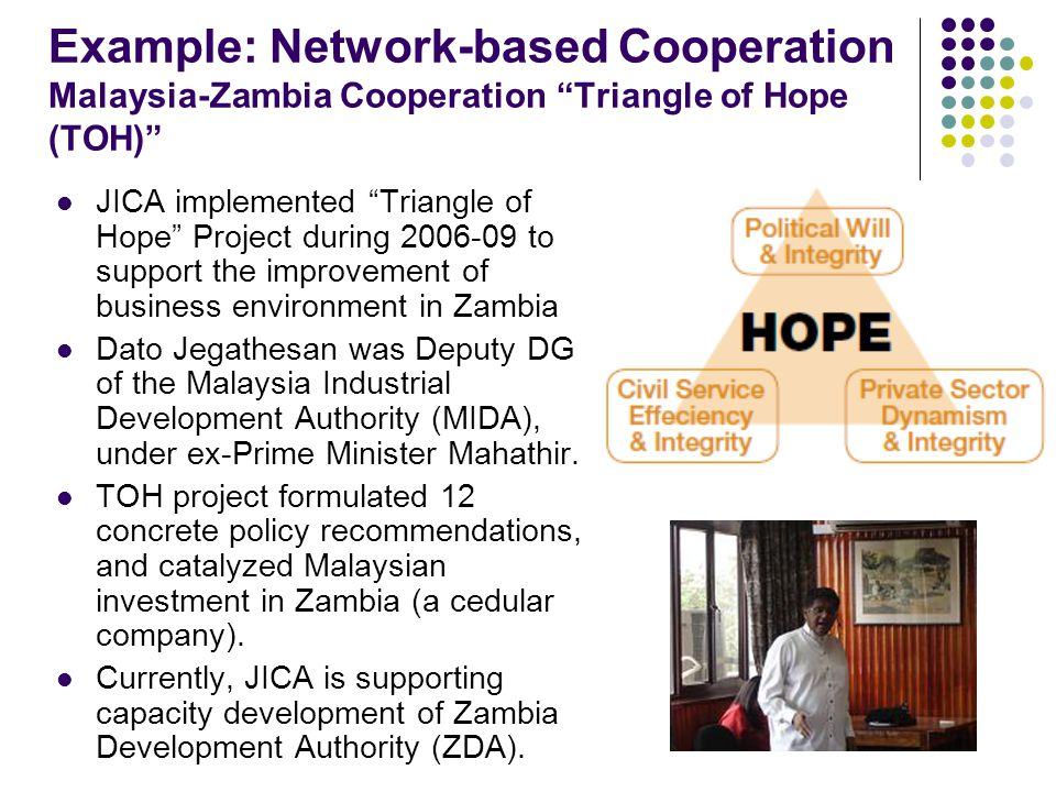 Example: Network-based Cooperation Malaysia-Zambia Cooperation Triangle of Hope (TOH) JICA implemented Triangle of Hope Project during 2006-09 to support the improvement of business environment in Zambia Dato Jegathesan was Deputy DG of the Malaysia Industrial Development Authority (MIDA), under ex-Prime Minister Mahathir.