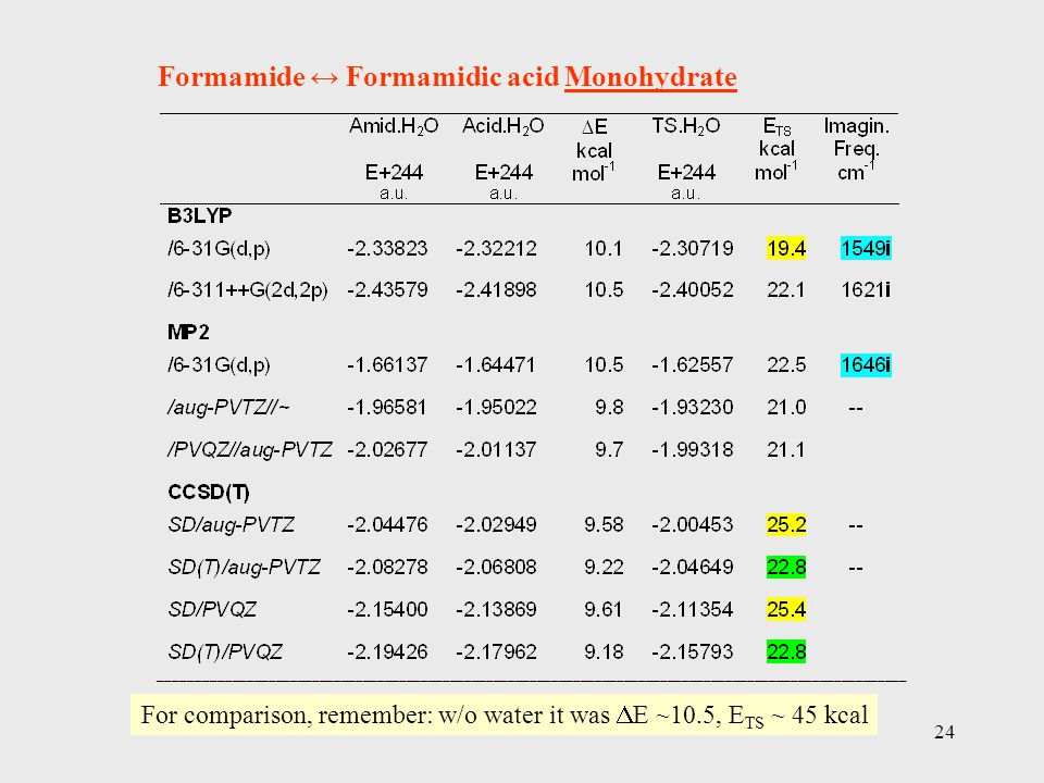 24 Formamide ↔ Formamidic acid Monohydrate For comparison, remember: w/o water it was  E ~10.5, E TS ~ 45 kcal _______________________________________________________________________________________________________