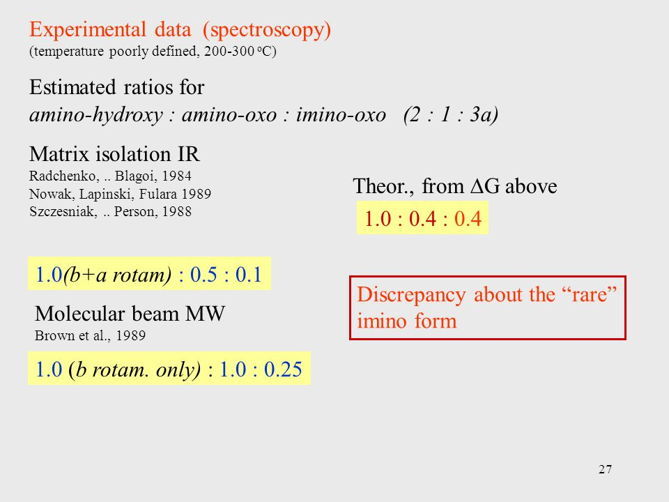 27 Experimental data (spectroscopy) (temperature poorly defined, 200-300 o C) Estimated ratios for amino-hydroxy : amino-oxo : imino-oxo (2 : 1 : 3a) Matrix isolation IR Radchenko,..