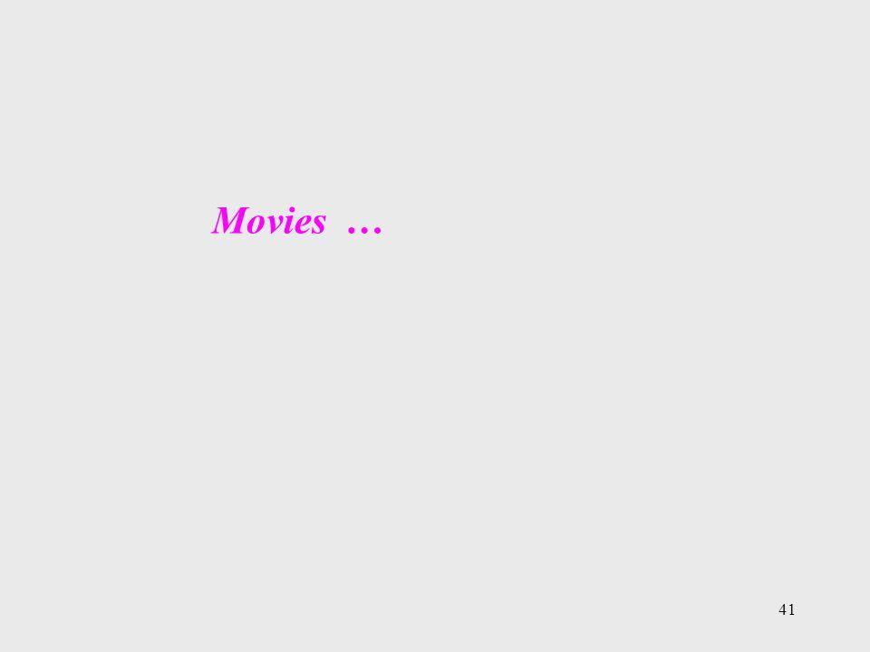 41 Movies …