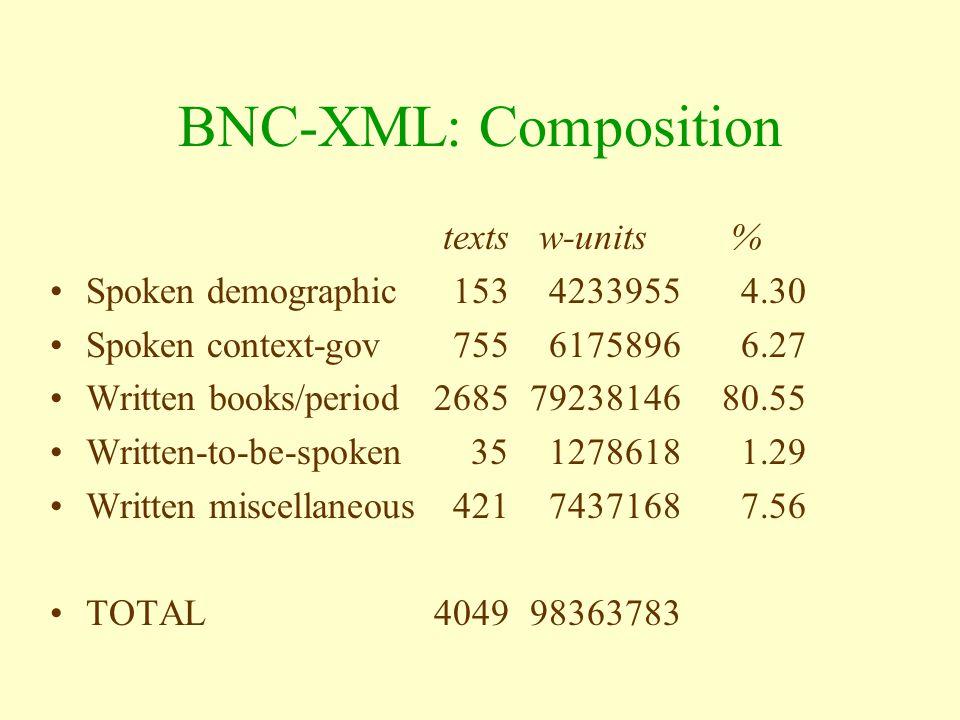 BNC-XML: Composition texts w-units % Spoken demographic 153 4233955 4.30 Spoken context-gov 755 6175896 6.27 Written books/period2685 79238146 80.55 Written-to-be-spoken 35 1278618 1.29 Written miscellaneous 421 7437168 7.56 TOTAL404998363783