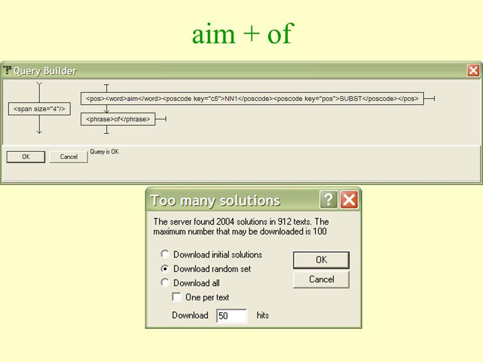aim + of
