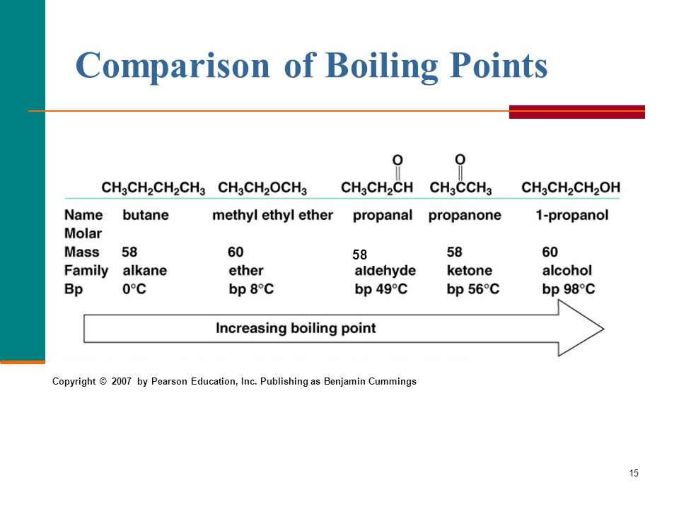 15 Comparison of Boiling Points 58 Copyright © 2007 by Pearson Education, Inc.