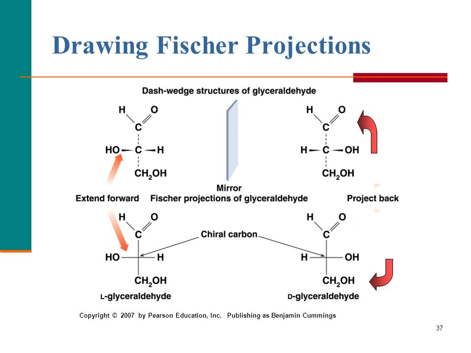37 Drawing Fischer Projections Copyright © 2007 by Pearson Education, Inc. Publishing as Benjamin Cummings