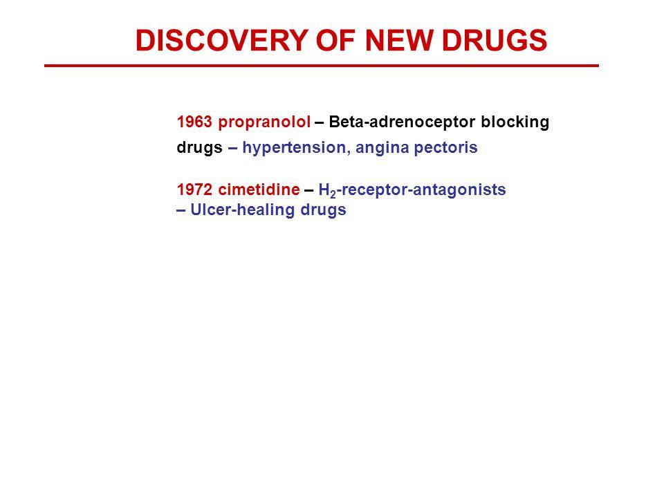 1963 propranolol – Beta-adrenoceptor blocking drugs – hypertension, angina pectoris 1972 cimetidine – H 2 -receptor-antagonists – Ulcer-healing drugs DISCOVERY OF NEW DRUGS