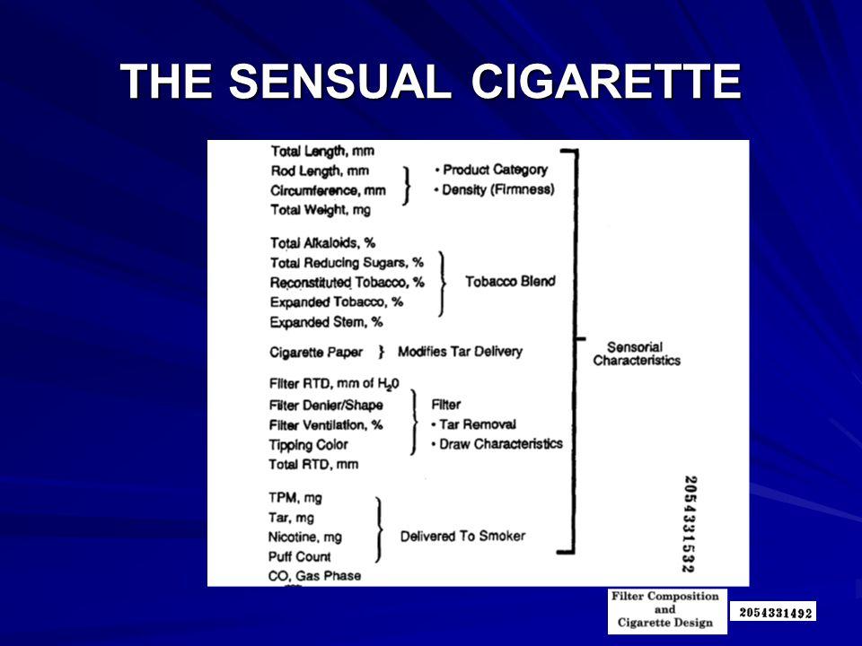 THE SENSUAL CIGARETTE