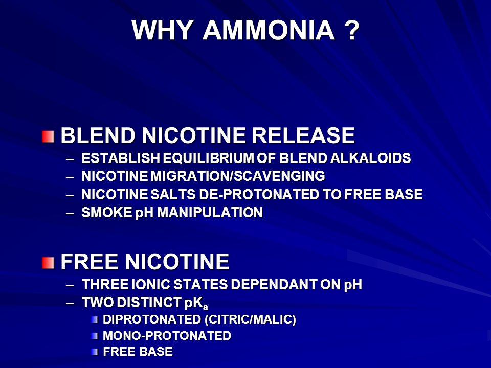 WHY AMMONIA .