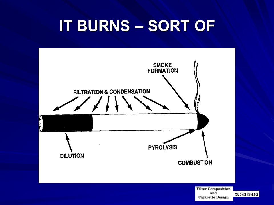 IT BURNS – SORT OF