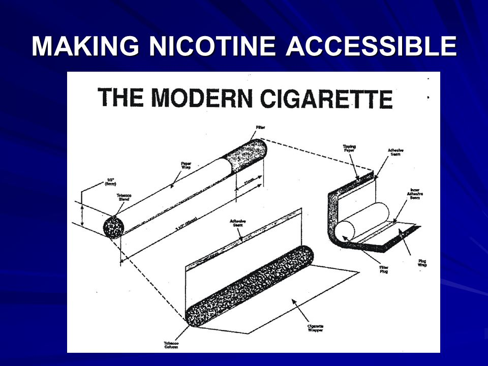 MAKING NICOTINE ACCESSIBLE