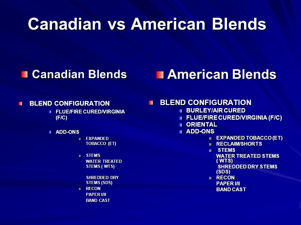Canadian vs American Blends Canadian Blends BLEND CONFIGURATION FLUE/FIRE CURED/VIRGINIA (F/C) ADD-ONS EXPANDED TOBACCO (ET) STEMS WATER TREATED STEMS ( WTS) WATER TREATED STEMS ( WTS) SHREDDED DRY STEMS (SDS) SHREDDED DRY STEMS (SDS)RECON PAPER I/II PAPER I/II BAND CAST BAND CAST American Blends BLEND CONFIGURATION BURLEY/AIR CURED FLUE/FIRE CURED/VIRGINIA (F/C) ORIENTAL ADD-ONS EXPANDED TOBACCO (ET) RECLAIM/SHORTS STEMS WATER TREATED STEMS ( WTS) SHREDDED DRY STEMS (SDS) RECON PAPER I/II BAND CAST