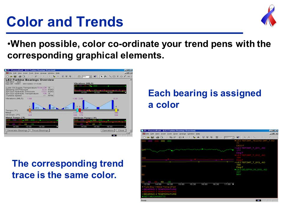 Color and Trends When possible, color co-ordinate your trend pens with the corresponding graphical elements.