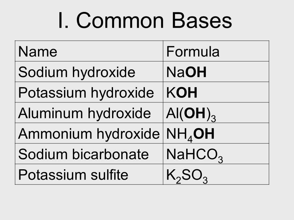I. Common Bases NameFormula Sodium hydroxideNaOH Potassium hydroxideKOH Aluminum hydroxideAl(OH) 3 Ammonium hydroxideNH 4 OH Sodium bicarbonateNaHCO 3