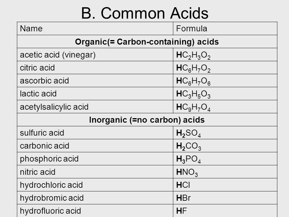 B. Common Acids NameFormula Organic(= Carbon-containing) acids acetic acid (vinegar)HC2H3O2HC2H3O2 citric acidHC6H7O2HC6H7O2 ascorbic acidHC6H7O6HC6H7