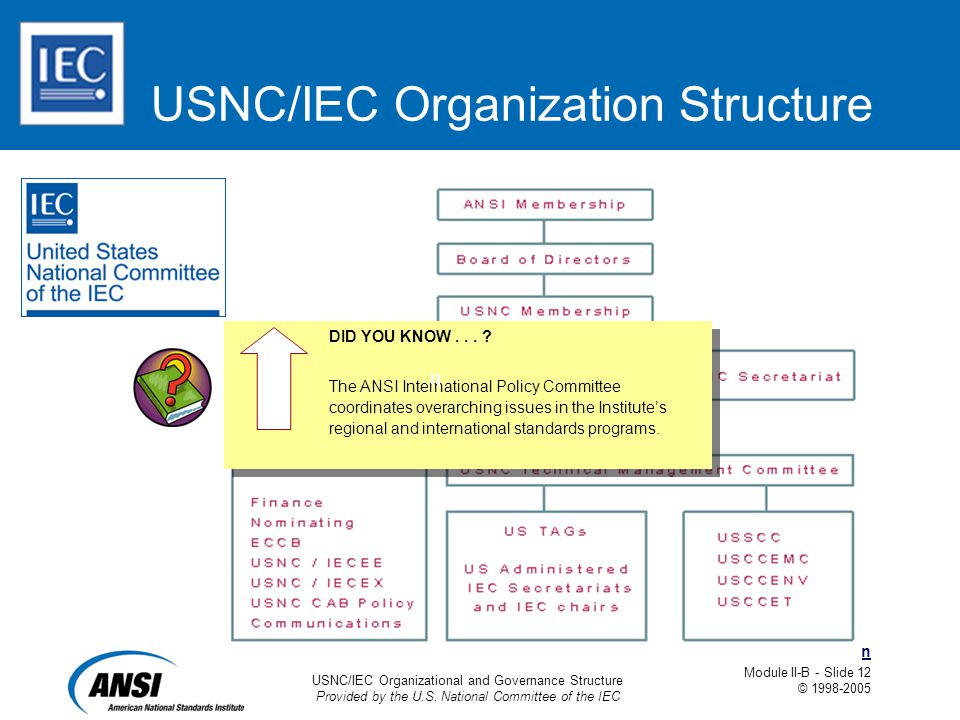 USNC/IEC Organizational and Governance Structure Provided by the U.S. National Committee of the IEC Module II-B - Slide 12 © 1998-2005 Ask a Question