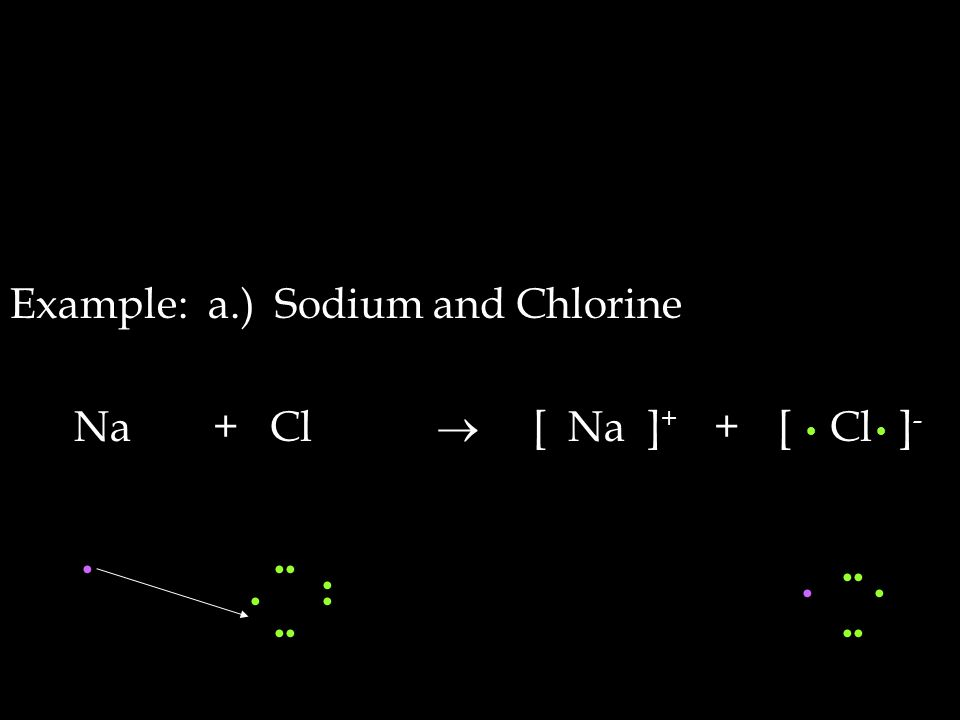A.Lewis Dot Structures for Ionic Compounds (compounds held together by ionic bonds – usually a M Example: a.) Sodium and Chlorine Na + Cl  [ Na ] + +[ Cl ] -