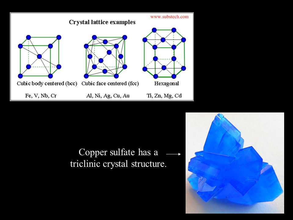 Copper sulfate has a triclinic crystal structure.