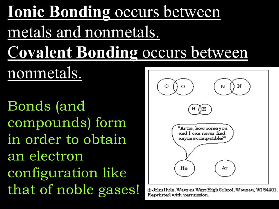 Ionic Bonding occurs between metals and nonmetals.