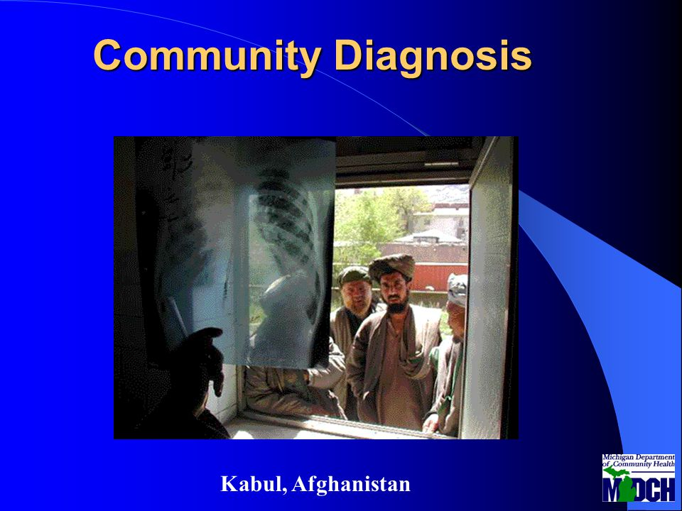 Community Diagnosis Kabul, Afghanistan